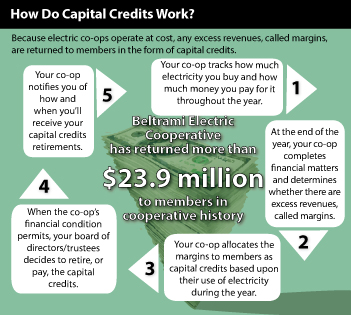How do capital credits work